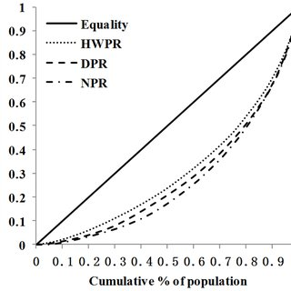 (PDF) Health Workforce Equity in Urban Community Health
