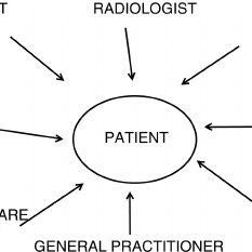 Prognostic/therapeutic algorithm for HCC according to the