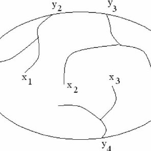 (PDF) Stochastic solutions of some nonlinear partial