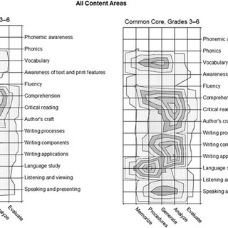 Topographical maps comparing Common Core and state