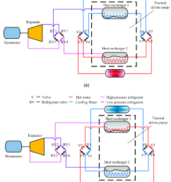 schematic diagram of orc with thermal driven pump a first cycle and  [ 850 x 1113 Pixel ]