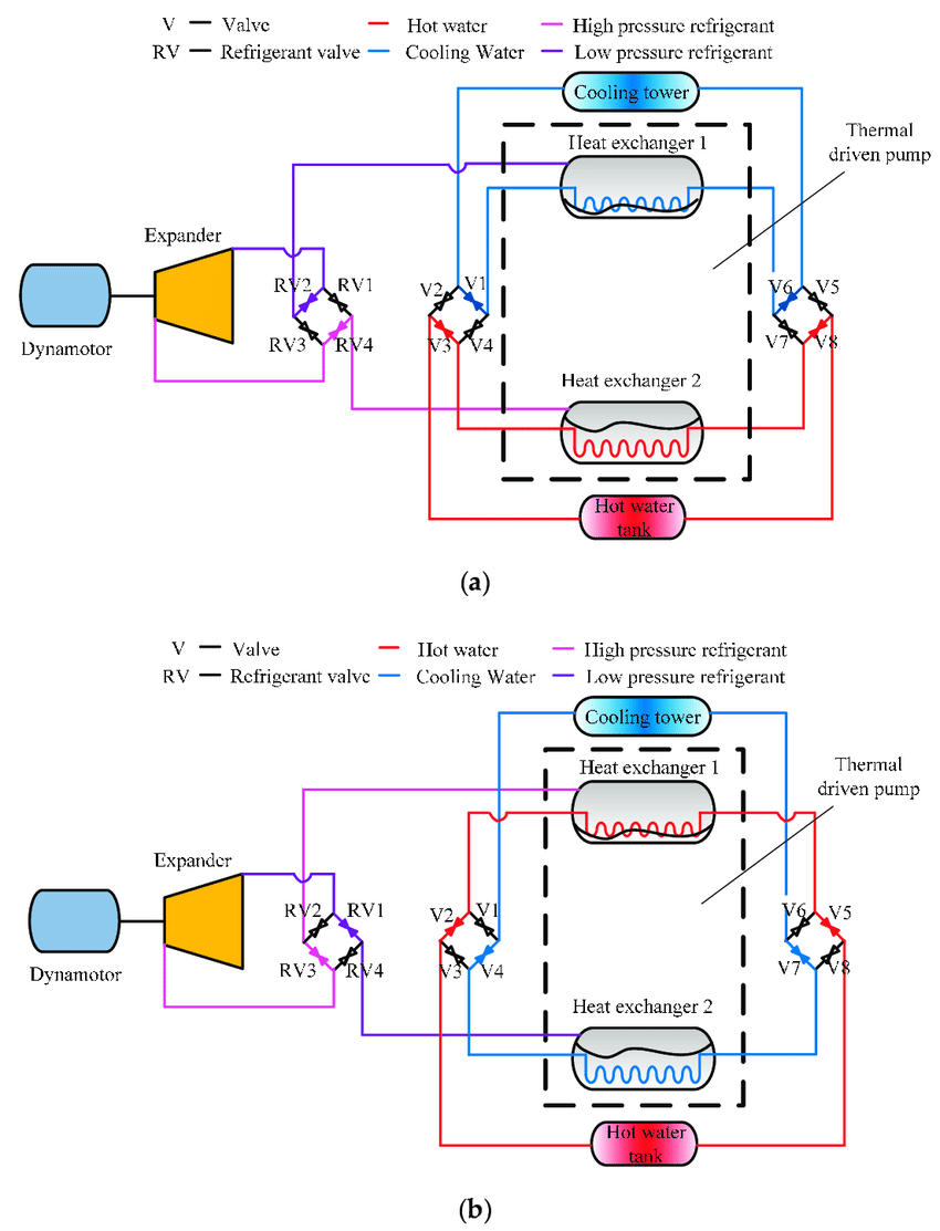 hight resolution of schematic diagram of orc with thermal driven pump a first cycle and