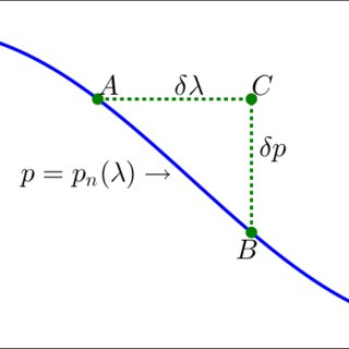 (PDF) Scaling Laws in Gravitational Collapse