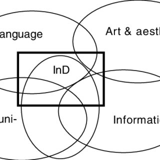 (PDF) Visual Literacy in Message Design