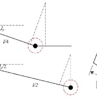 Failure modes: (a) flexural failure, (b) direct-shear