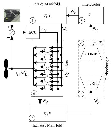 [DIAGRAM] Isuzu Marine Diesel Wiring Diagram FULL Version