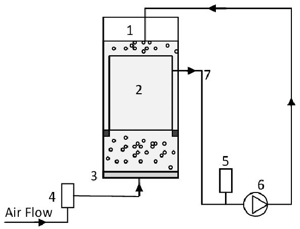 Schematic diagram of experimental set-up. 1 Reactor tank