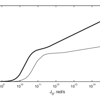 (PDF) Spin Exchange Between Charged Paramagnetic Particles