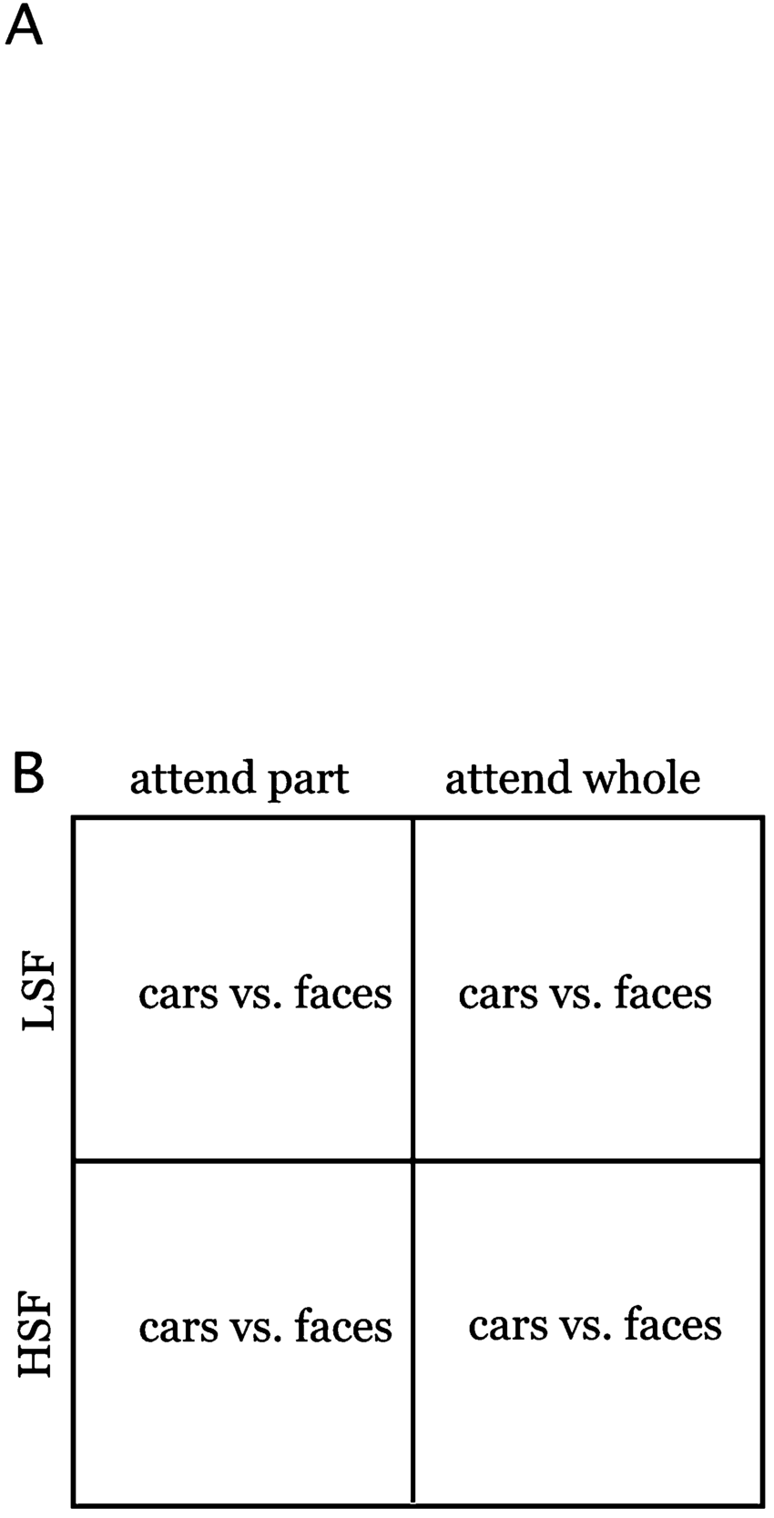 medium resolution of examples of the stimuli and the experimental design for experiment 1 experiments 2 and 3