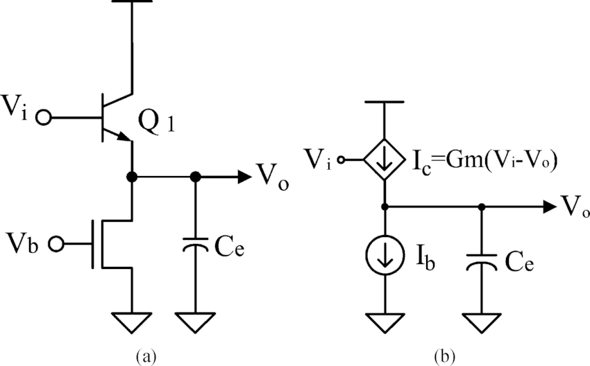 (a) Schematic of the envelope detector. (b) Simplified
