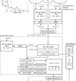 block diagram qt [ 850 x 1127 Pixel ]