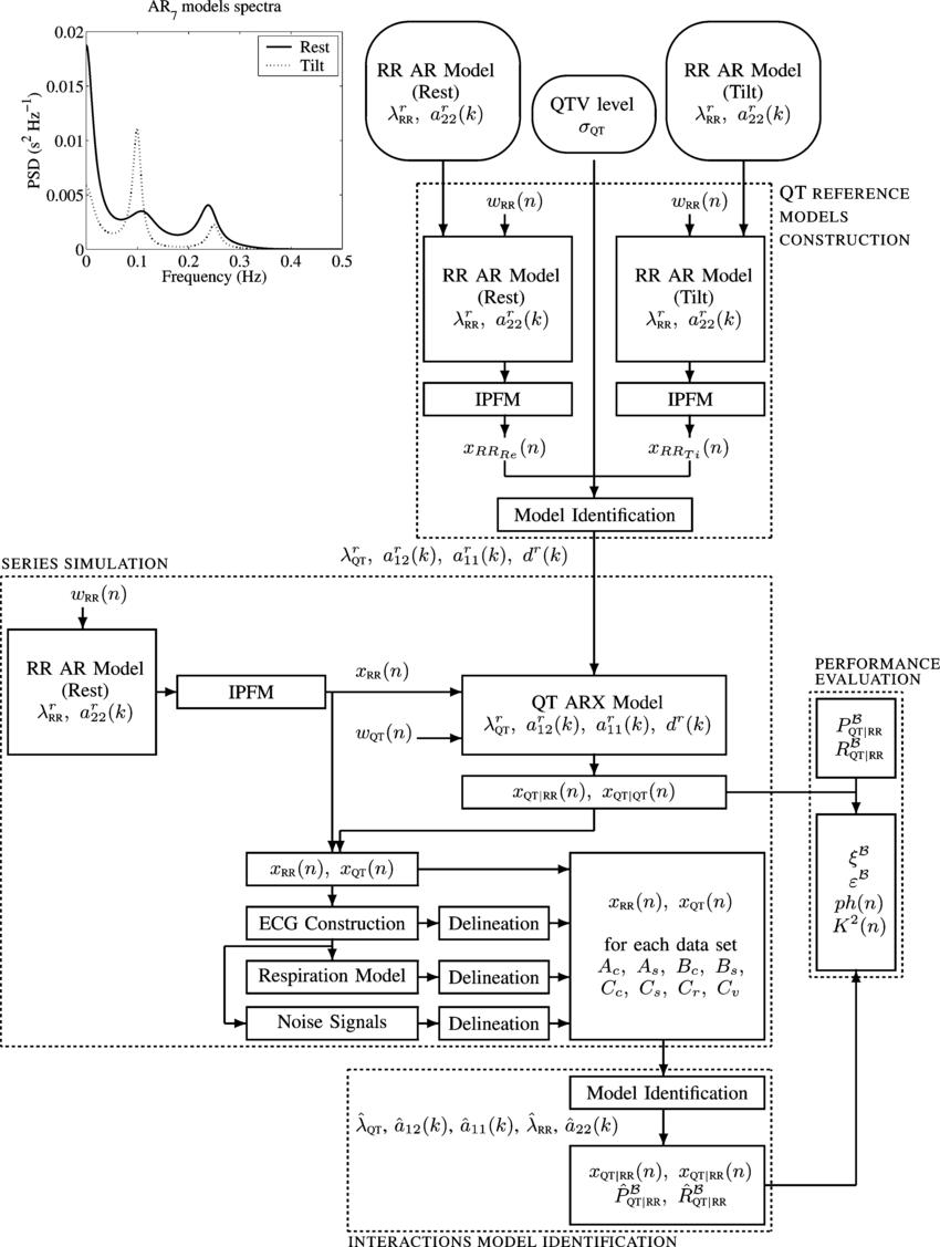 medium resolution of block diagram qt