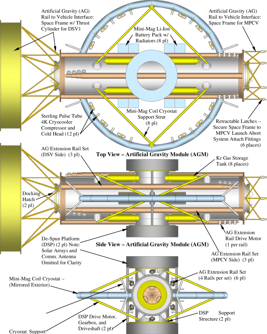 hight resolution of artificial gravity module agm configuration three view