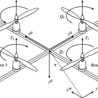 (PDF) A Continuous-Time Model of an Autonomous Aerial
