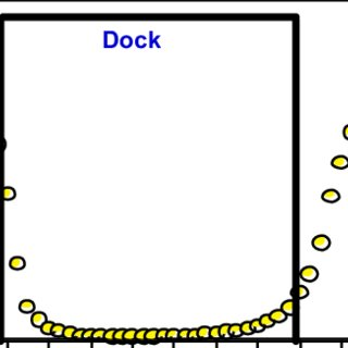(PDF) Environmental and aesthetic impacts of small docks