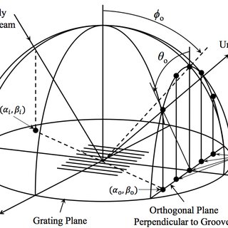 (PDF) Analytical Alignment Tolerances for Off-Plane