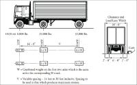 AASHTO HS20-44 Truck (Precast/Prestressed Concrete ...