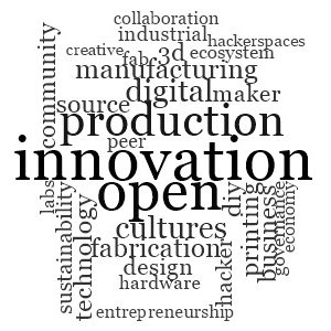 Wordcloud of Digital Fabrication and Innovation Networks