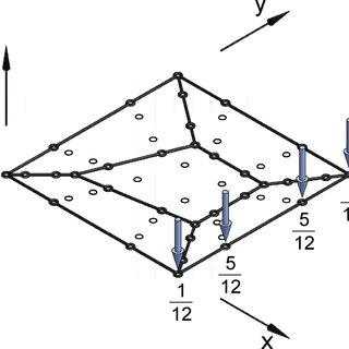 Model of plate