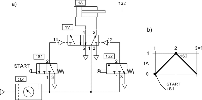 27. Semi-automatic control system with a double-acting