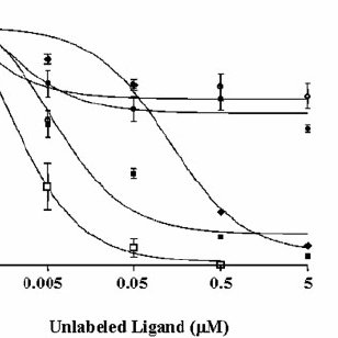 (PDF) Antiandrogenic Effects of Bisphenol A and