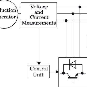 Complete Circuit Diagram of an Automatic Change over with