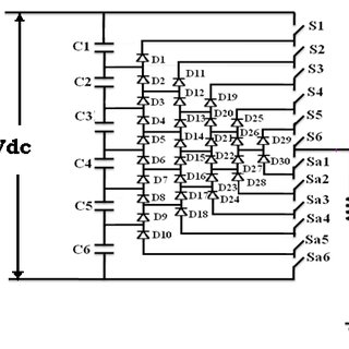 I-V characteristics of PV module for various temperatures