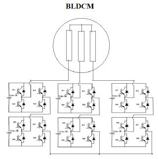 Proposed Five Level Cascade H Bridge Inverter Fed BLDC