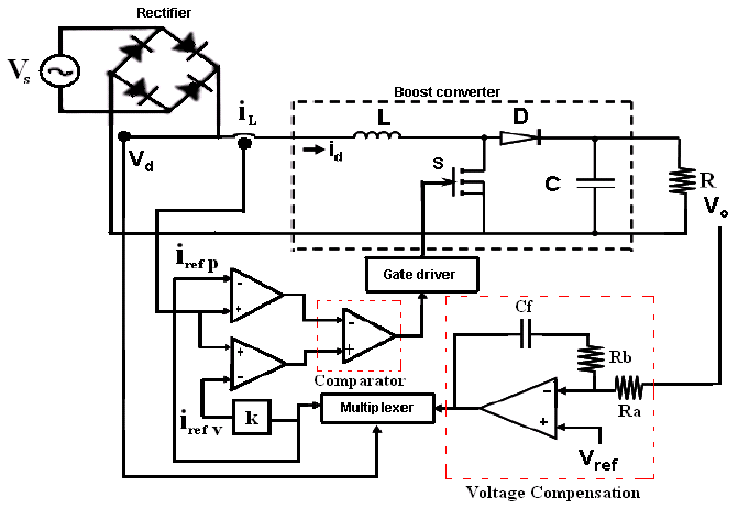 Hysteresis with VSF control for single-phase boost PFC