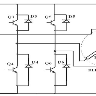(PDF) Closed Loop Speed Control of BLDC Motor with Fuzzy