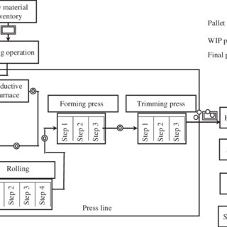 (PDF) Activity-based costing in flexible manufacturing