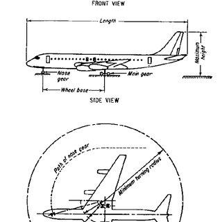 (PDF) New Aircraft Characteristics Related to Airport Planning