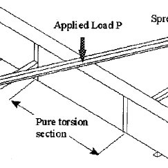 Dimensions and reinforcement details of test beams