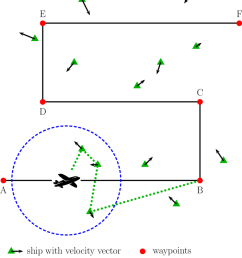 schematic diagram of the area of interest showing the predetermined base route the aircraft detection [ 850 x 996 Pixel ]