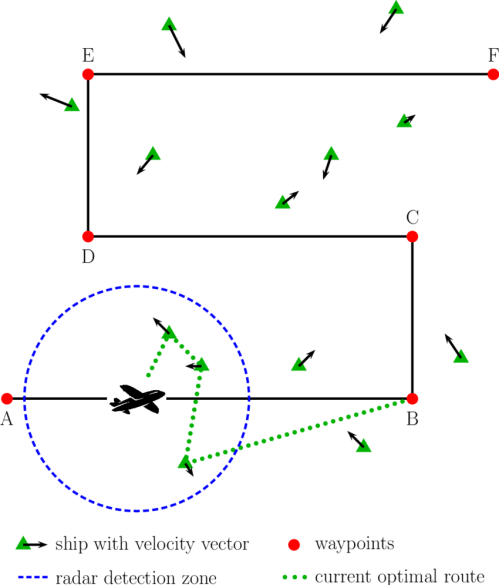 small resolution of schematic diagram of the area of interest showing the predetermined base route the aircraft detection