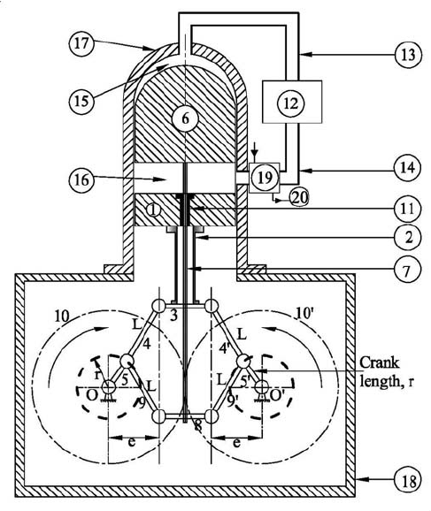 Schematic diagram of Stirling engine with the rhombic