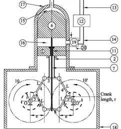 schematic diagram of stirling engine with the rhombic drive mechanism 9 1 piston [ 850 x 1008 Pixel ]