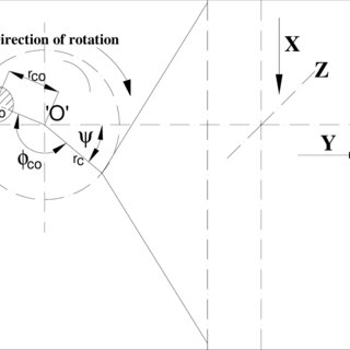 (PDF) Balancing of a Single Cylinder Beta-type Stirling
