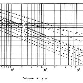 (a) FBG fabrication using phase mask; (b) FBG sensor array