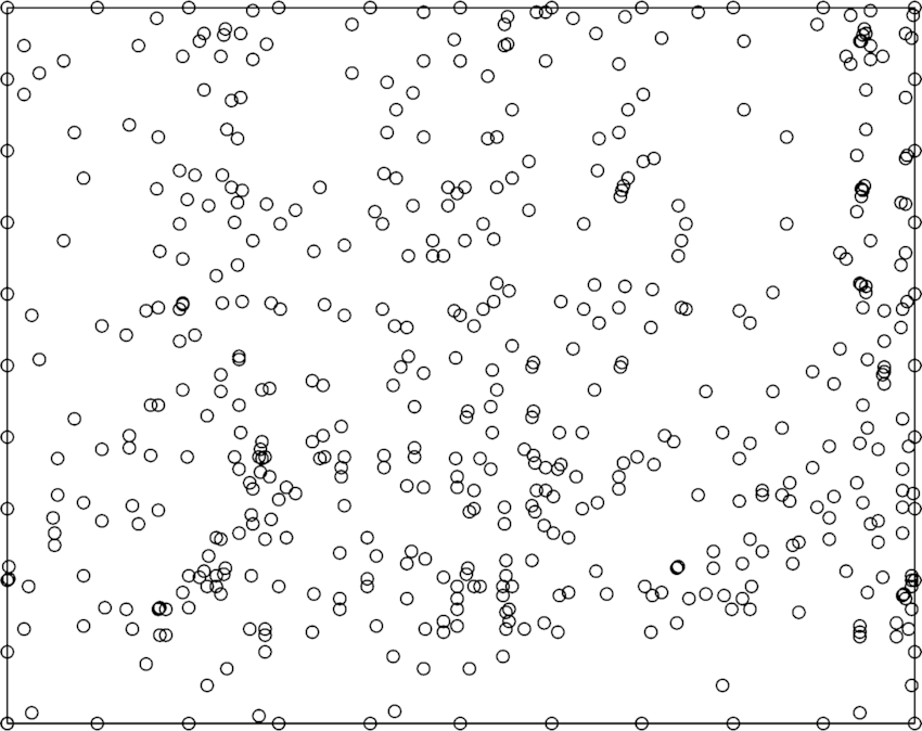 Distribution of the 535 sample points for the mathematical