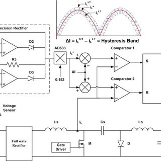 Block Diagram representation of the Proposed Converter for