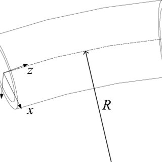 (PDF) Analysis of linear elastic wave propagation in