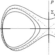 Schematic view of the phase space of a Hamiltonian system