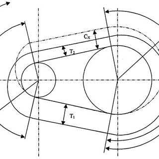 General free body diagram of forces acting on the