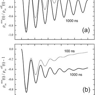 Experimentally observed microwave field effect in the