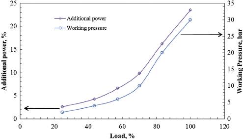 Water To Heat Exchanger Diagram Heat Recovery Wheel Wiring