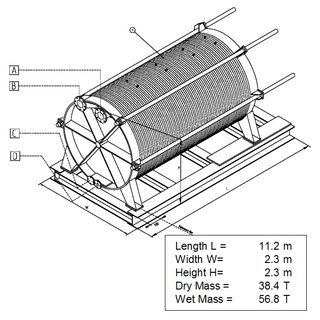 Typical IRIS Containment Vessel Dimensions for a Land