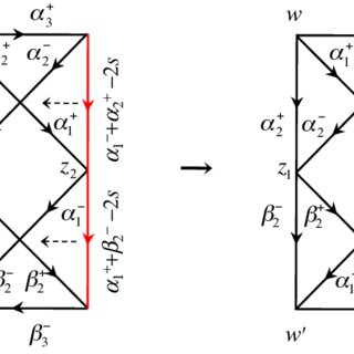 Scalar product of BN and DN eigenfunctions for N=3