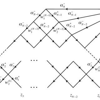 (PDF) Quantum mechanics of null polygonal Wilson loops