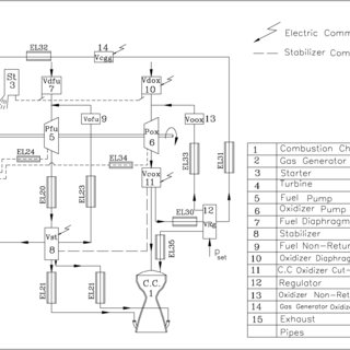 (PDF) A systematic single-range controller synthesis